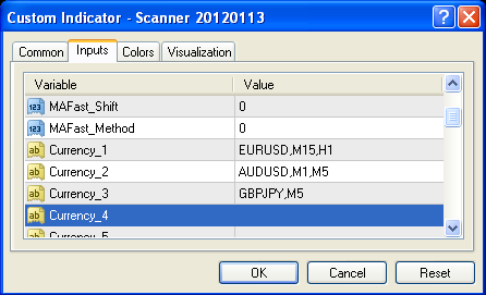 Market scanner inputs
