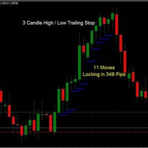 3 candle buy trailing stop