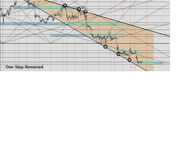 Forex strategie di gann