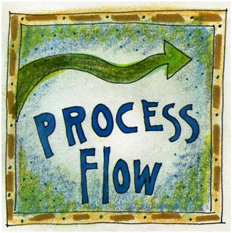Process-flow-badge-for-toolkit