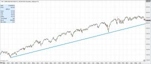 Trend line
