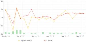 QB Pro Sept 2015 equity
