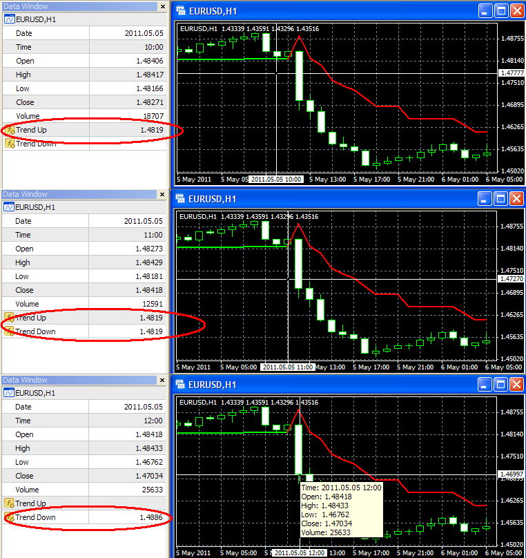 Color Changing Indicators in MetaTrader - Algorithmic and