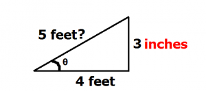 A triangle with incorrect units