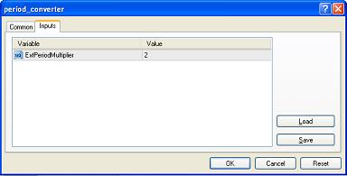 Custom Offline Charts in MetaTrader 4 - Algorithmic and Mechanical