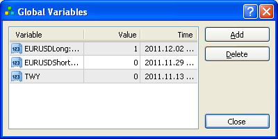 A screen shot of global variables in MetaTrader 4