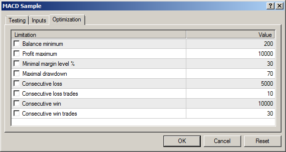 The optimization tab in the MT4 backtester expert properties