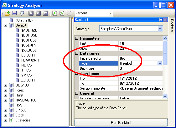 Renko Backtests - Algorithmic and Mechanical Forex