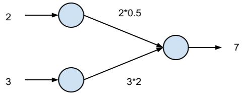 Neuronale netze forex forexie