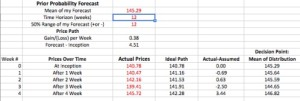 Bayesian probabilities
