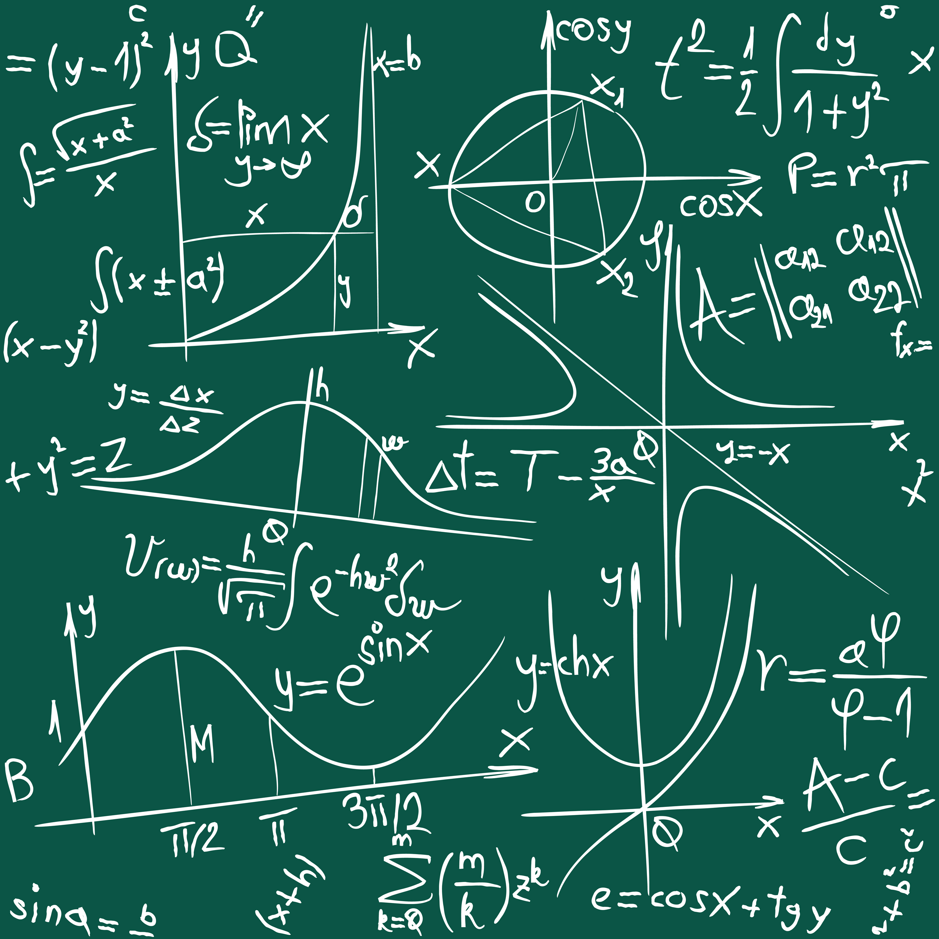 Forex mathematics