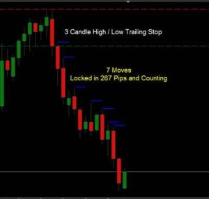 3 candle highest high for sell trailing stop