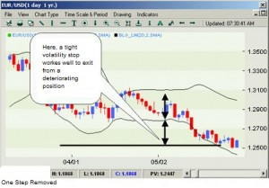 Low volatility bollinger band stop