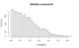 EURUSD PDF